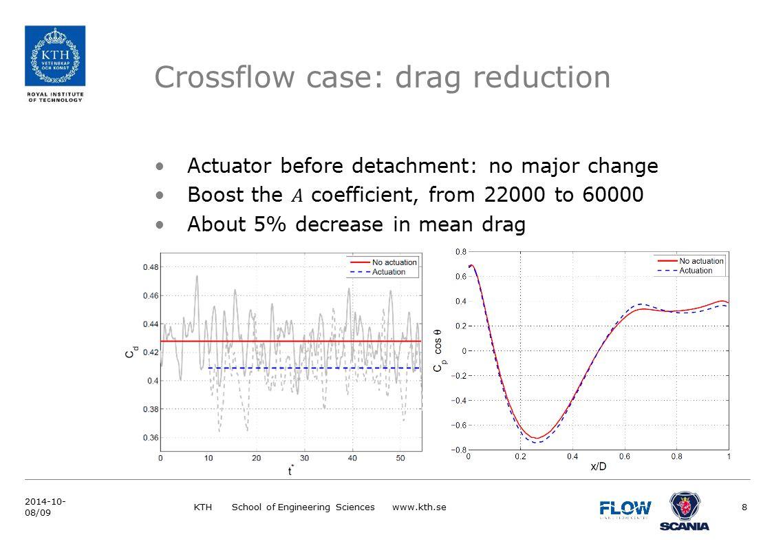 Crossflow case: drag reduction KTH School of Engineering Sciences www.kth.se8 2014-10- 08/09