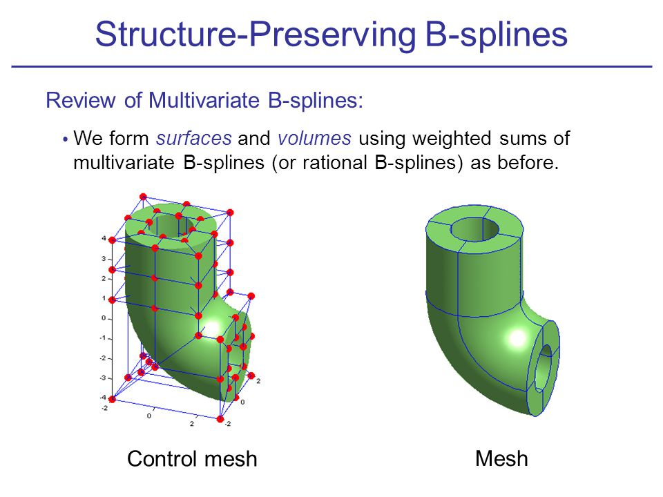 We form surfaces and volumes using weighted sums of multivariate B-splines (or rational B-splines) as before. Review of Multivariate B-splines: Contro