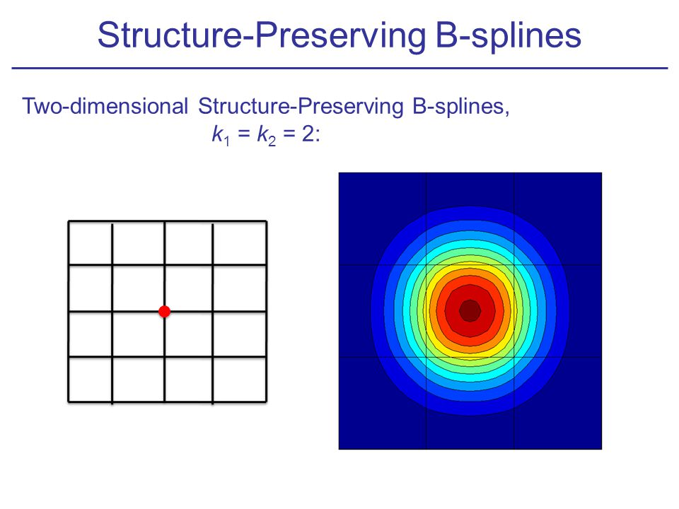 Two-dimensional Structure-Preserving B-splines, k 1 = k 2 = 2: Structure-Preserving B-splines