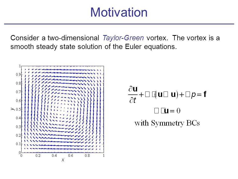 Motivation Consider a two-dimensional Taylor-Green vortex.