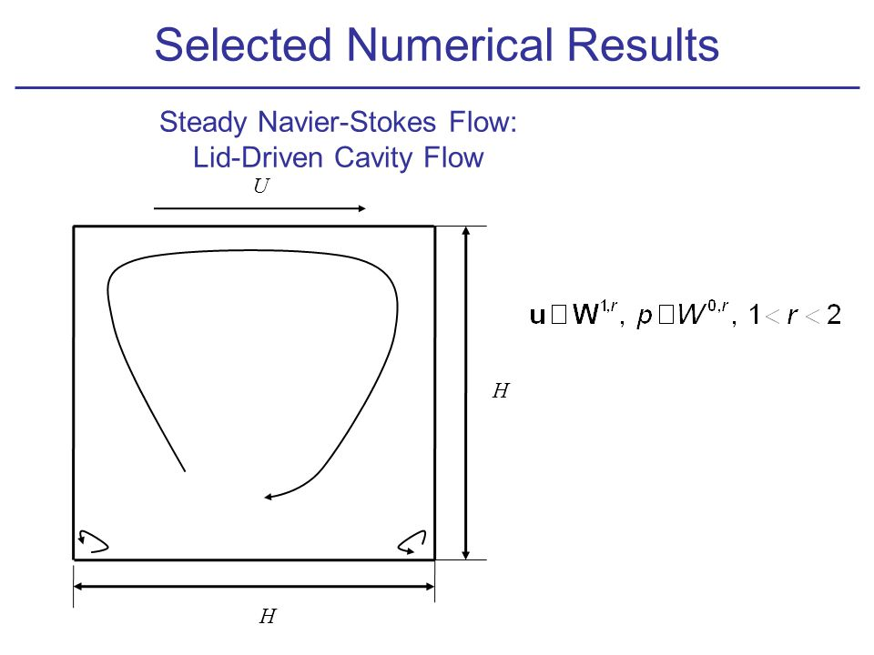 Steady Navier-Stokes Flow: Lid-Driven Cavity Flow H H U Selected Numerical Results