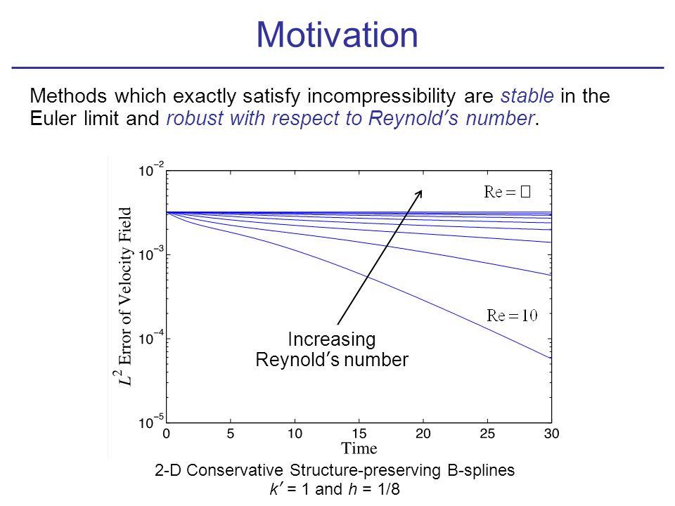 Structure-Preserving B-splines Weak Enforcement of No-Slip BCs Nitsche's method is utilized to weakly enforce the no-slip condition in our discretizations.