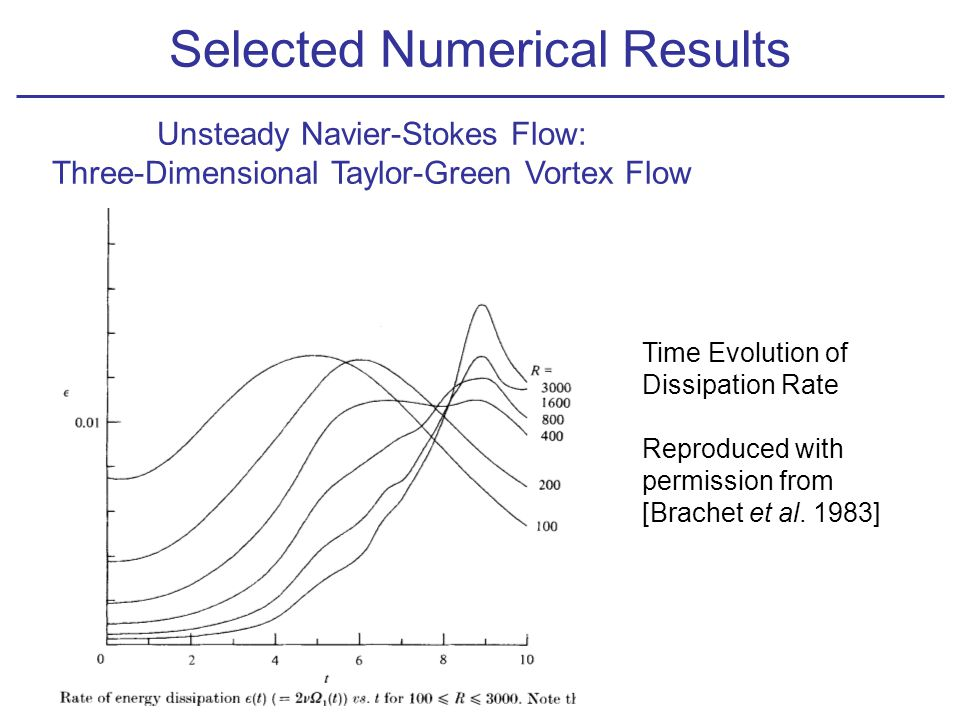 Unsteady Navier-Stokes Flow: Three-Dimensional Taylor-Green Vortex Flow Selected Numerical Results Time Evolution of Dissipation Rate Reproduced with permission from [Brachet et al.