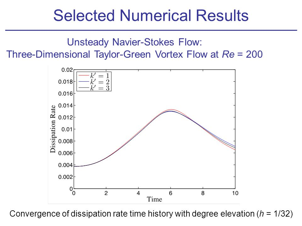 Unsteady Navier-Stokes Flow: Three-Dimensional Taylor-Green Vortex Flow at Re = 200 Selected Numerical Results Convergence of dissipation rate time hi