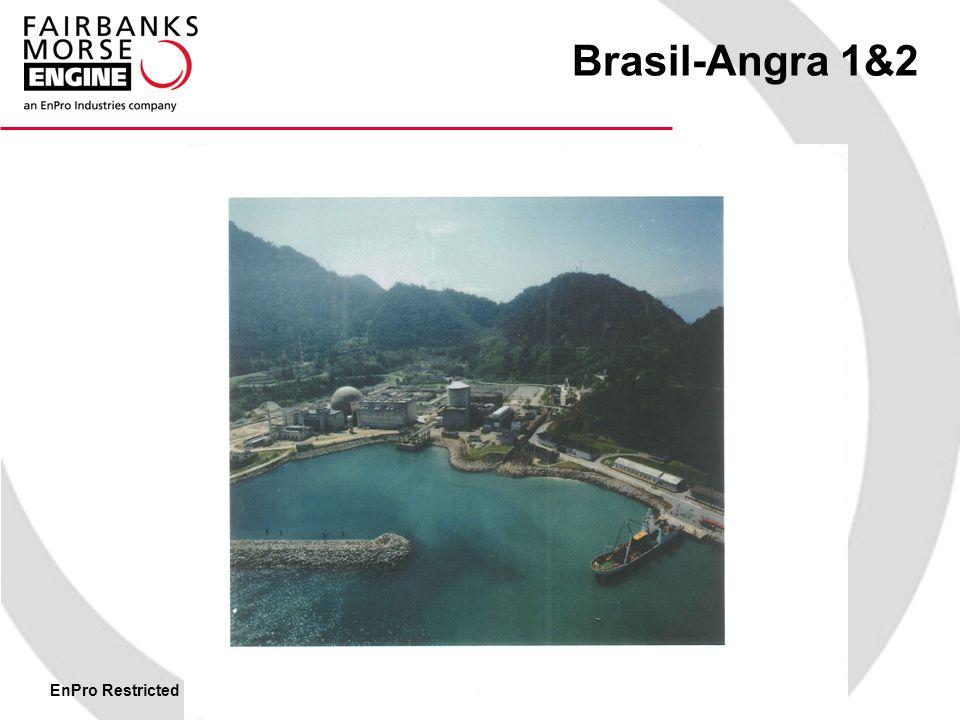 EnPro Restricted Brasil-Angra 1&2