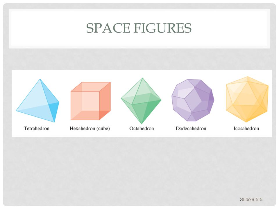 SPACE FIGURES Slide 9-5-6 The next slide shows space includes two other polyhedra: pyramids and prisms.