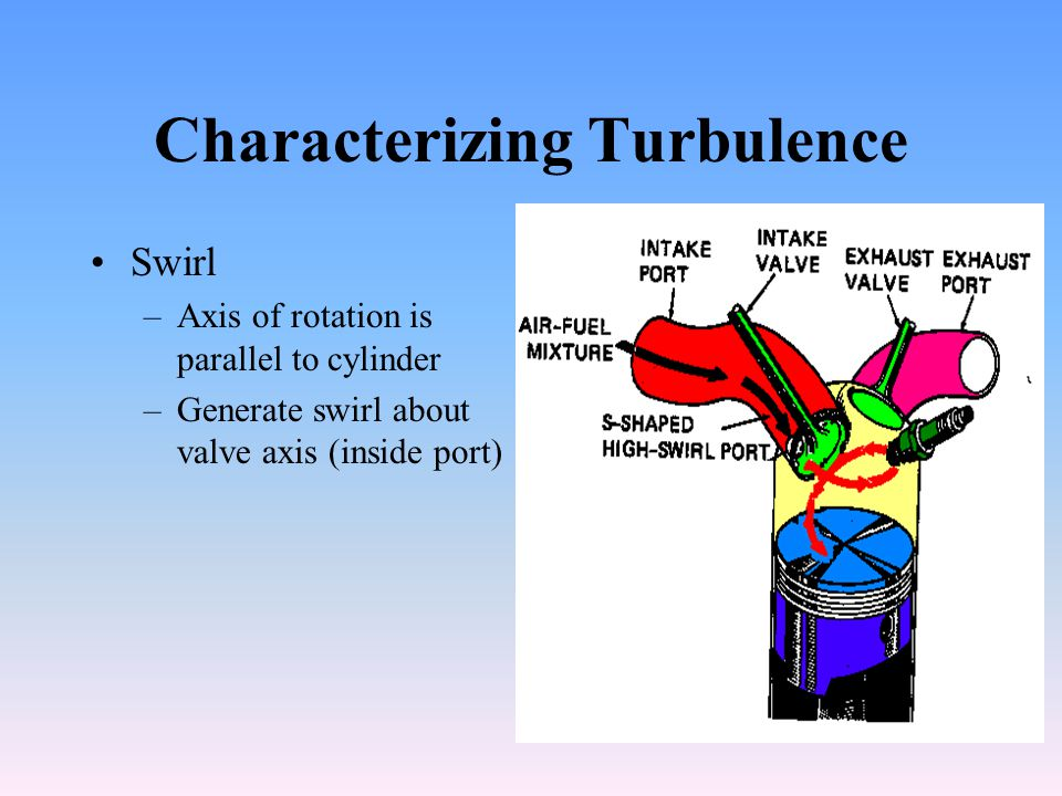 Swirl –Axis of rotation is parallel to cylinder –Generate swirl about valve axis (inside port)