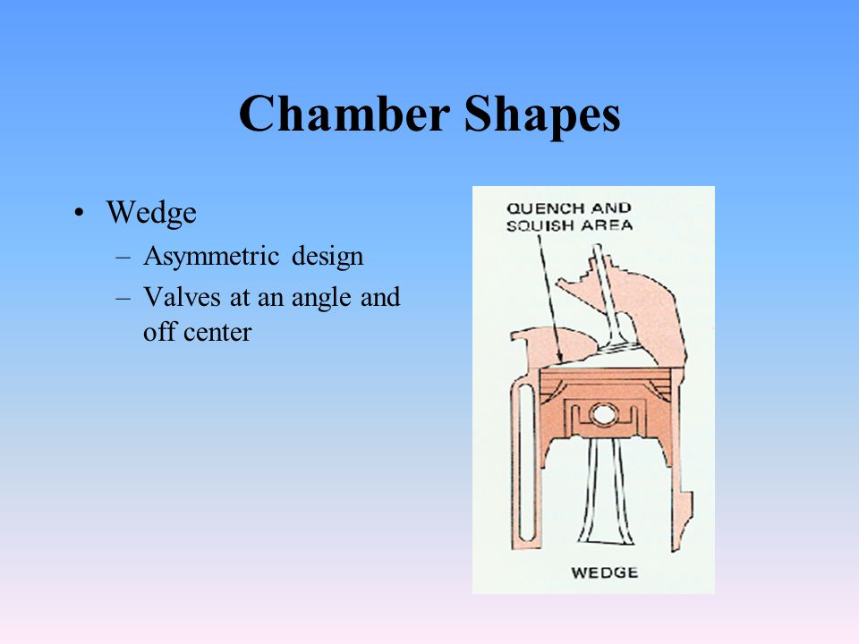 Chamber Shapes Wedge –Asymmetric design –Valves at an angle and off center
