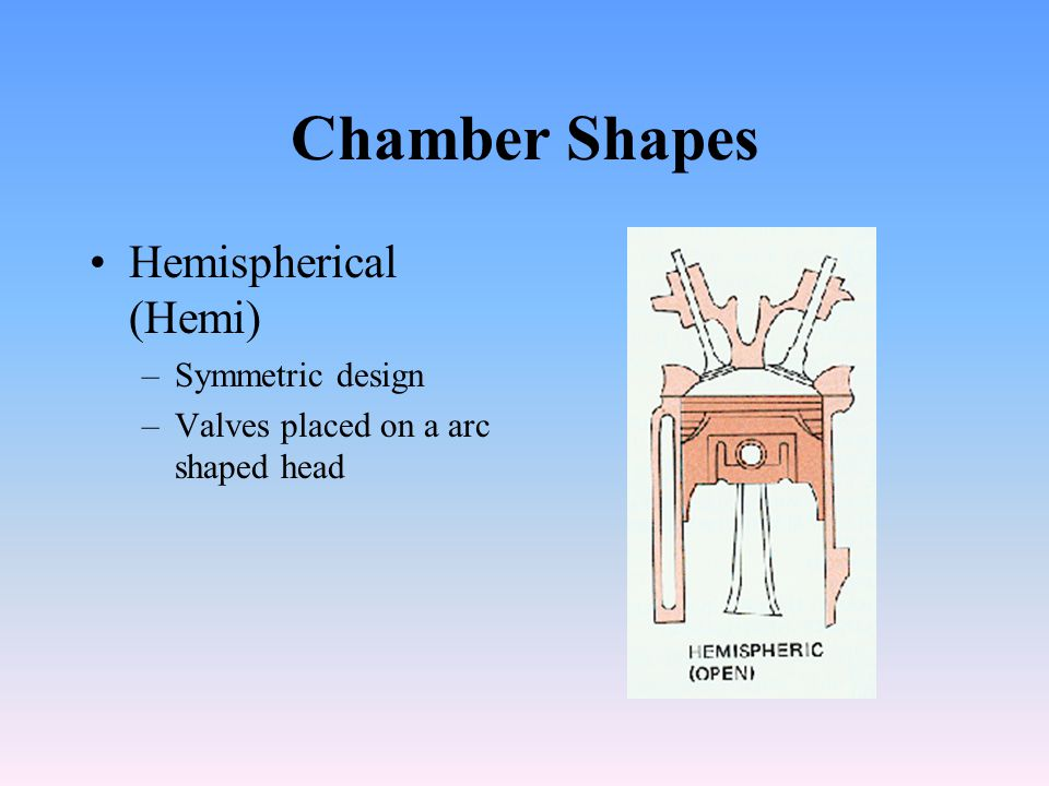 Chamber Shapes Hemispherical (Hemi) –Symmetric design –Valves placed on a arc shaped head