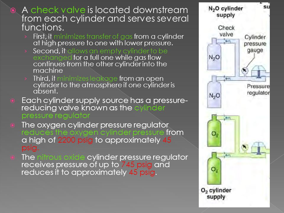  A check valve is located downstream from each cylinder and serves several functions. › First, it minimizes transfer of gas from a cylinder at high p