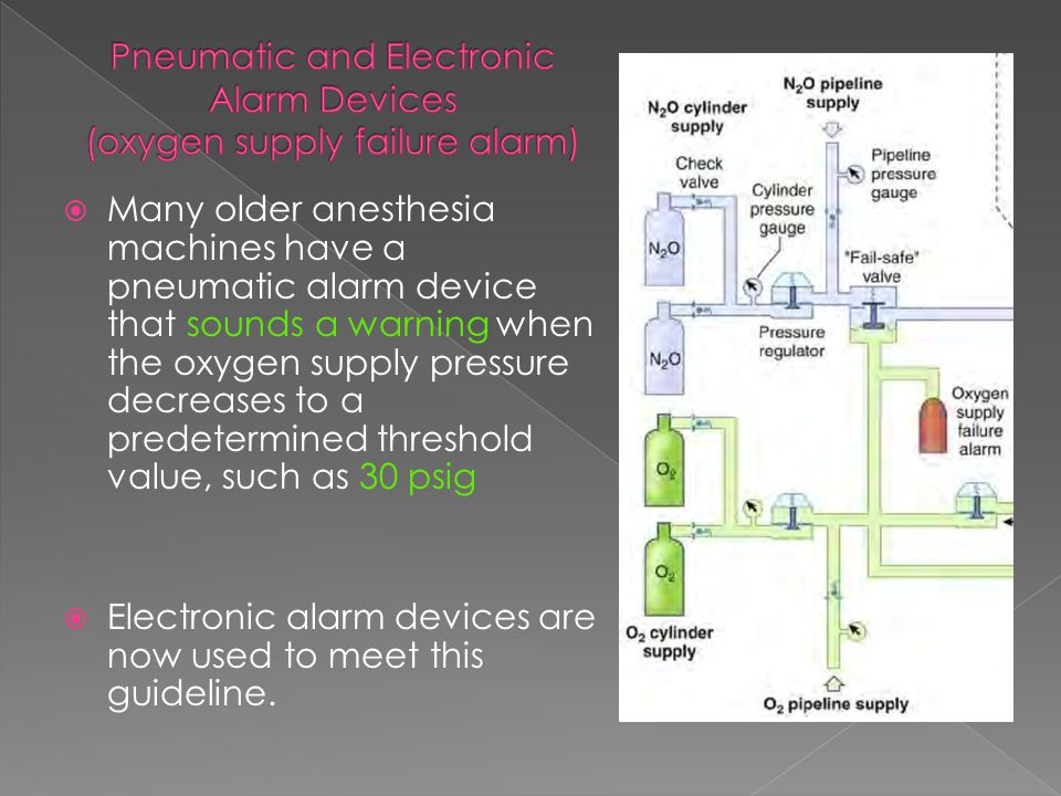 Many older anesthesia machines have a pneumatic alarm device that sounds a warning when the oxygen supply pressure decreases to a predetermined thre
