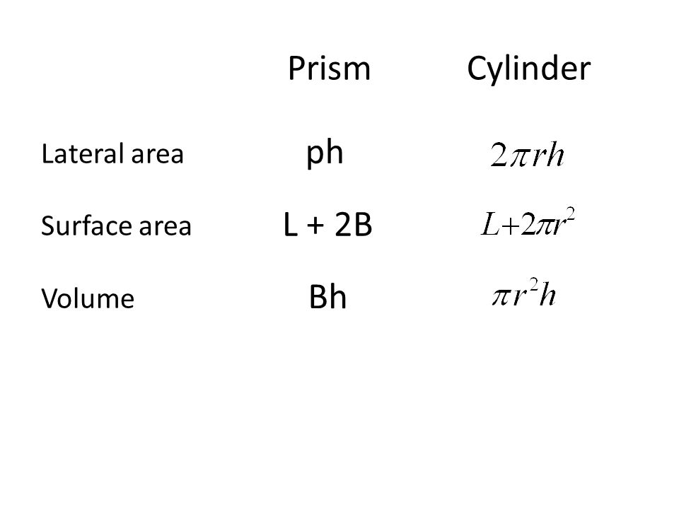 Prism Cylinder Lateral area Surface area Volume ph Bh L + 2B