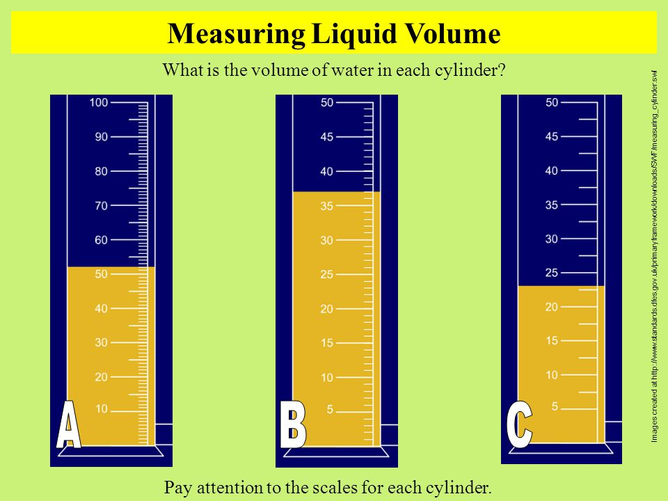 Measuring Liquid Volume Images created at http://www.standards.dfes.gov.uk/primaryframework/downloads/SWF/measuring_cylinder.swf What is the volume of water in each cylinder.
