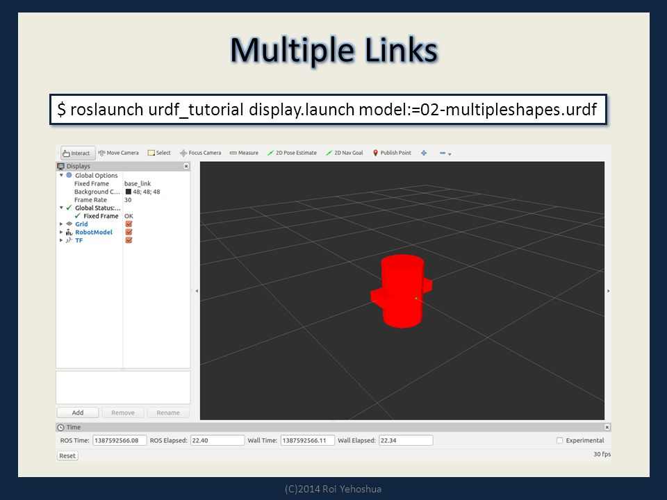 (C)2014 Roi Yehoshua $ roslaunch urdf_tutorial display.launch model:=02-multipleshapes.urdf