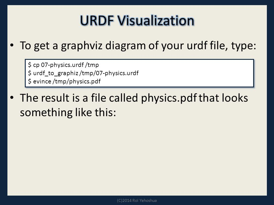 To get a graphviz diagram of your urdf file, type: The result is a file called physics.pdf that looks something like this: (C)2014 Roi Yehoshua $ cp 07-physics.urdf /tmp $ urdf_to_graphiz /tmp/07-physics.urdf $ evince /tmp/physics.pdf $ cp 07-physics.urdf /tmp $ urdf_to_graphiz /tmp/07-physics.urdf $ evince /tmp/physics.pdf
