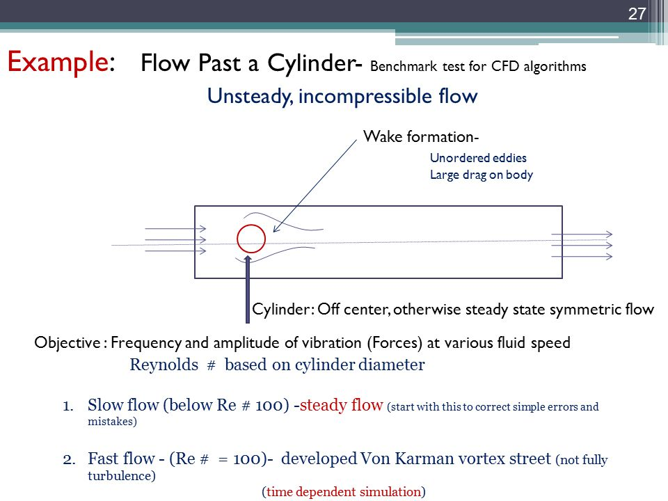 27 Example: Flow Past a Cylinder- Benchmark test for CFD algorithms Unsteady, incompressible flow Cylinder: Off center, otherwise steady state symmetric flow Wake formation- Unordered eddies Large drag on body Reynolds # based on cylinder diameter 1.Slow flow (below Re # 100) -steady flow (start with this to correct simple errors and mistakes) 2.Fast flow - (Re # = 100)- developed Von Karman vortex street (not fully turbulence) (time dependent simulation) Objective : Frequency and amplitude of vibration (Forces) at various fluid speed