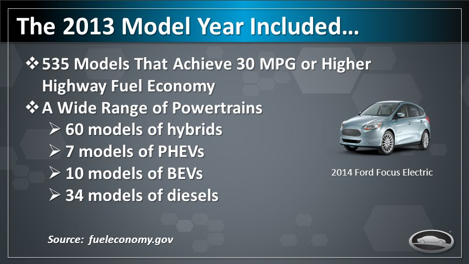 Looking ahead, about 5% of projected MY 2013 production could meet the MY 2025 CO2 emissions targets.