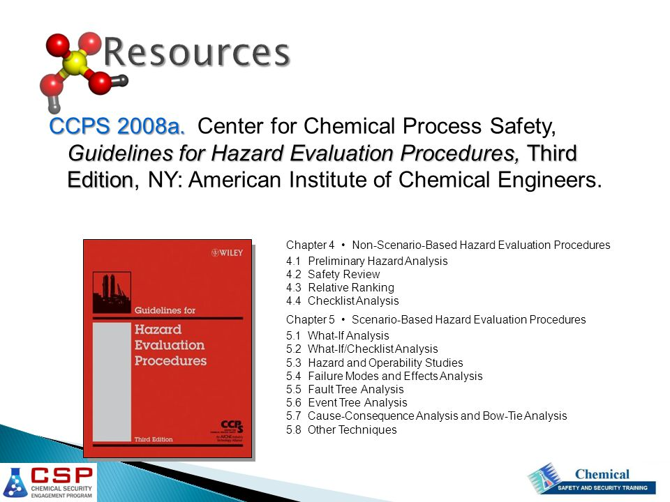 D.A. Crowl and J. F. Louvar 2001. Chemical Process Safety: Fundamentals with Applications, 2nd Ed.