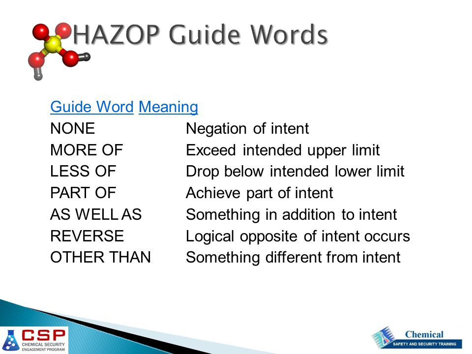 Guide WordMeaning NONENegation of intent MORE OFExceed intended upper limit LESS OFDrop below intended lower limit PART OFAchieve part of intent AS WE