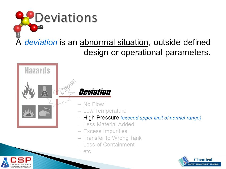 Deviations Hazards Deviation A deviation is an abnormal situation, outside defined design or operational parameters. –No Flow –Low Temperature –High P