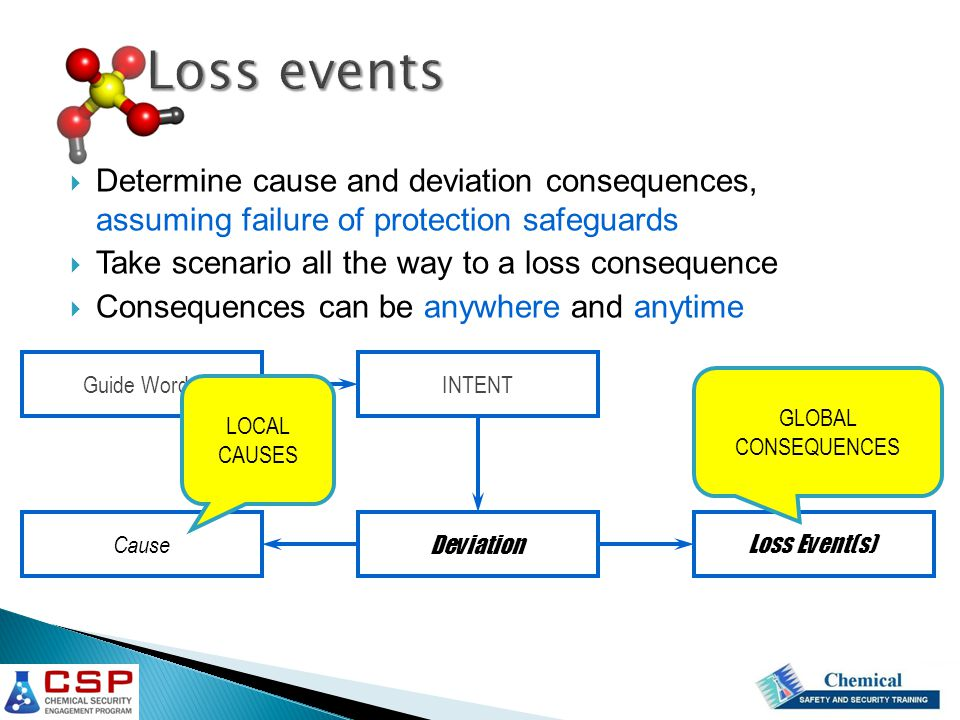 INTENT Cause DeviationLoss Event(s) Guide Words  Determine cause and deviation consequences, assuming failure of protection safeguards  Take scenari