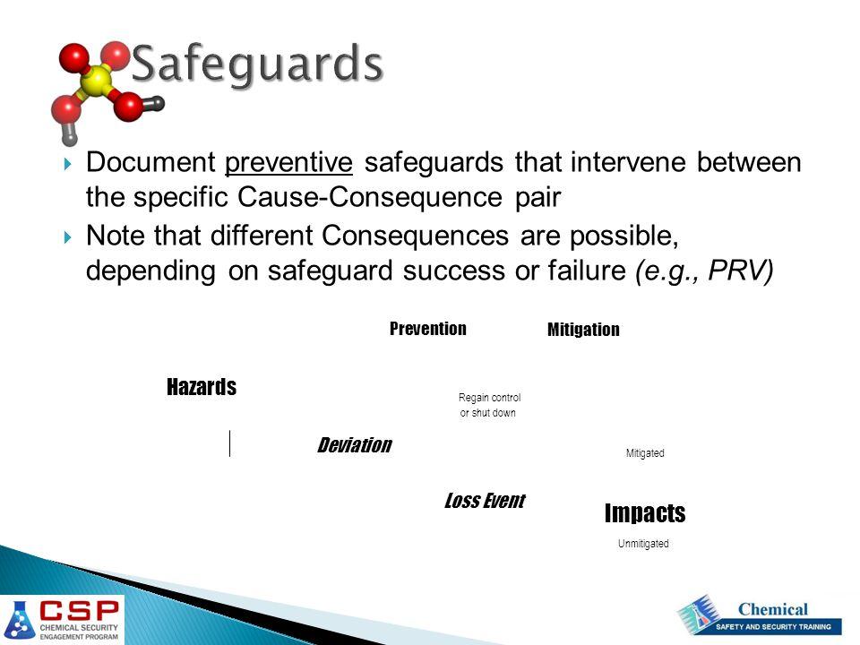 Hazards Impacts Deviation PreventionMitigation Loss Event Regain control or shut down Mitigated Unmitigated Safeguards  Document preventive safeguard