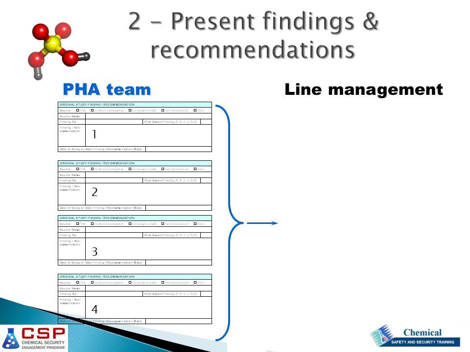 PHA team PHA team Line management 1 2 3 4