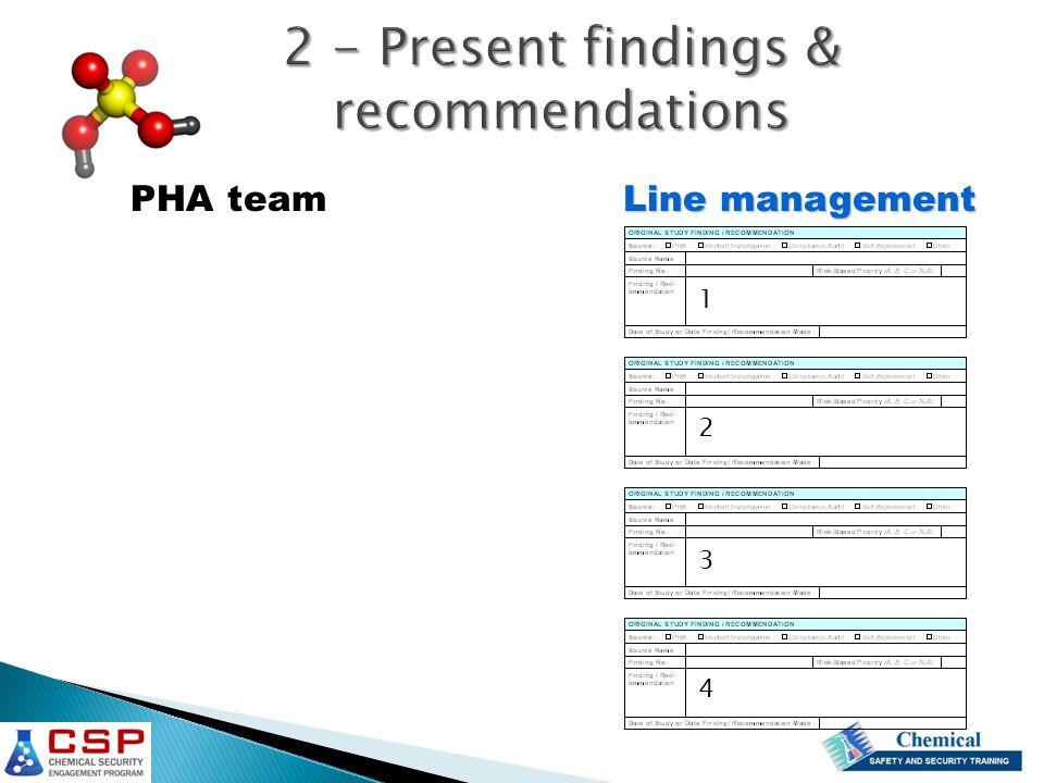 Line management PHA team Line management 1 2 3 4