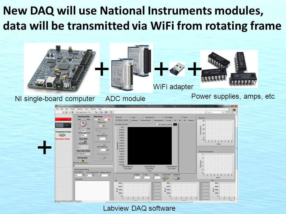 New DAQ will use National Instruments modules, data will be transmitted via WiFi from rotating frame +++ NI single-board computerADC module WiFi adapt