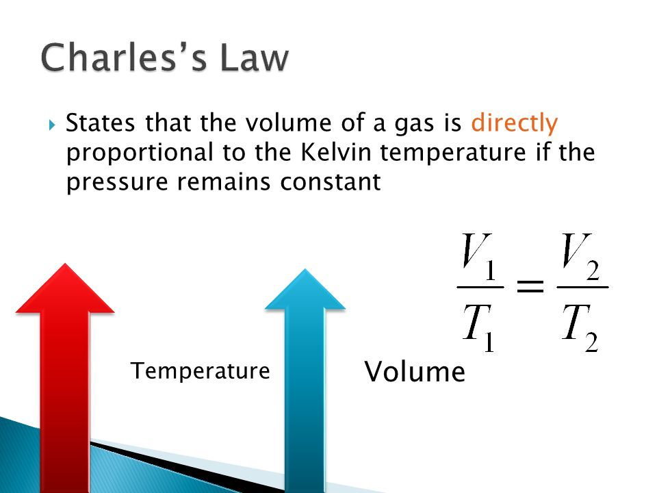 States that the volume of a gas is directly proportional to the Kelvin temperature if the pressure remains constant Volume Temperature