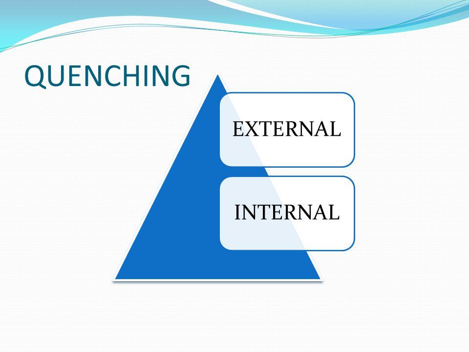 QUENCHING EXTERNALINTERNAL