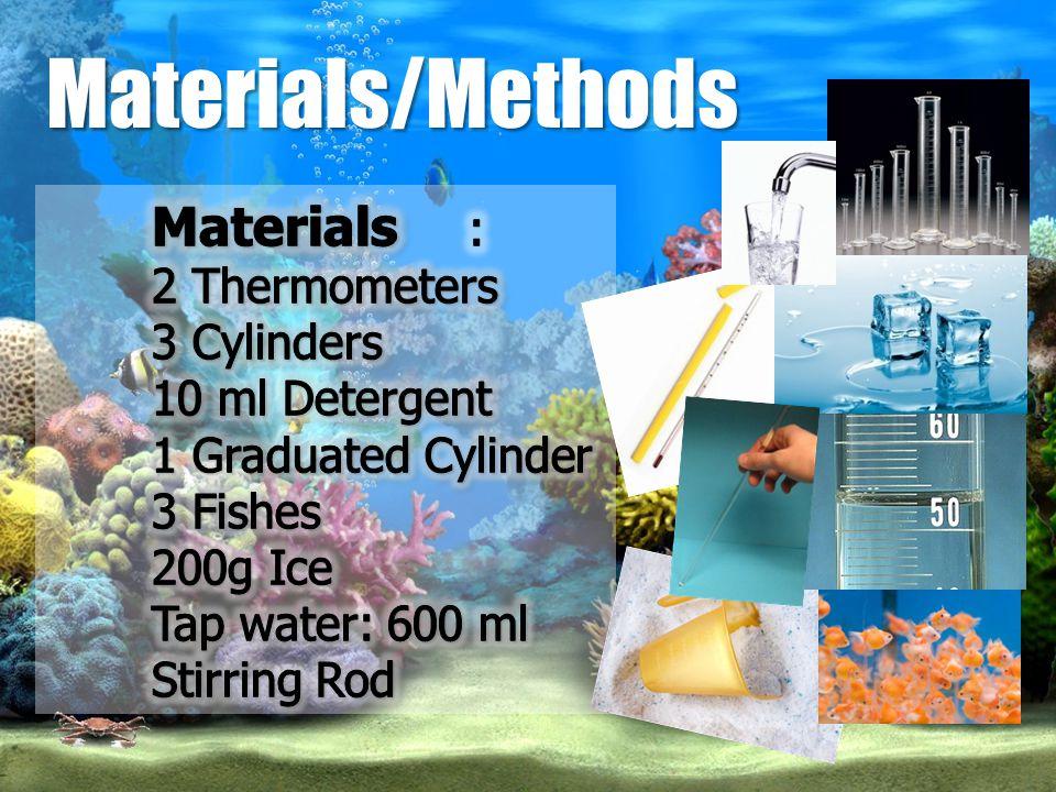 Materials/Methods