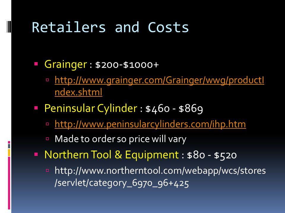 Retailers and Costs  Grainger : $200-$1000+  http://www.grainger.com/Grainger/wwg/productI ndex.shtml http://www.grainger.com/Grainger/wwg/productI