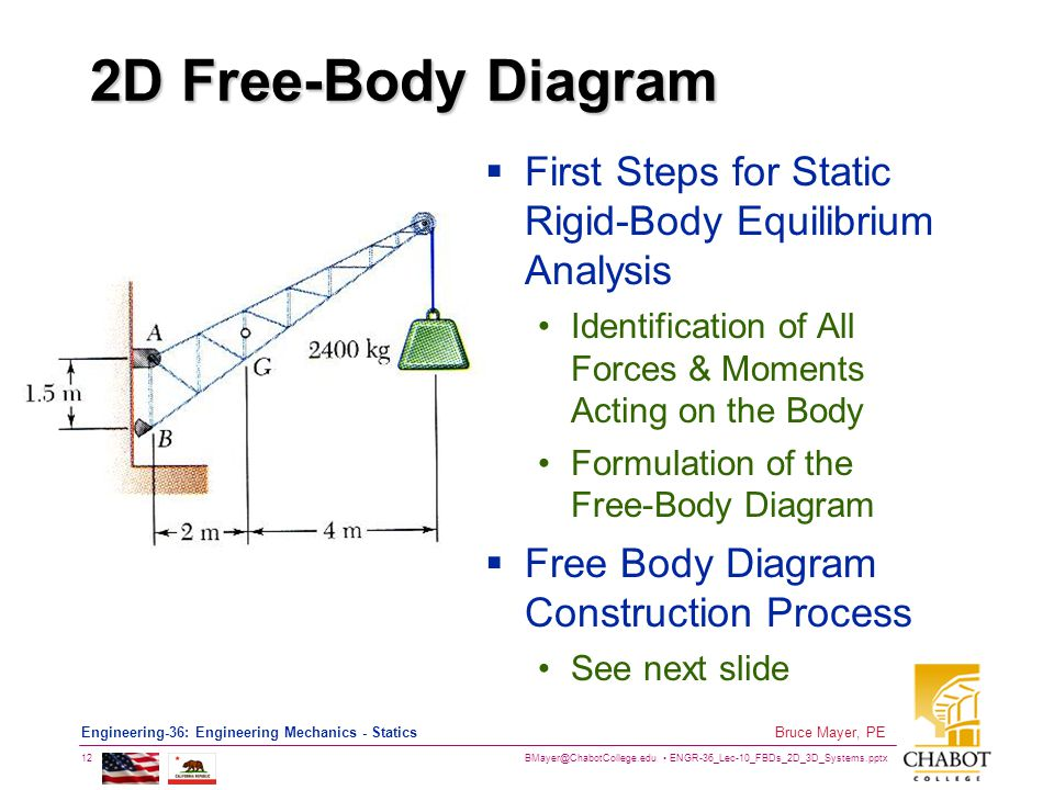 BMayer@ChabotCollege.edu ENGR-36_Lec-10_FBDs_2D_3D_Systems.pptx 12 Bruce Mayer, PE Engineering-36: Engineering Mechanics - Statics 2D Free-Body Diagram  First Steps for Static Rigid-Body Equilibrium Analysis Identification of All Forces & Moments Acting on the Body Formulation of the Free-Body Diagram  Free Body Diagram Construction Process See next slide
