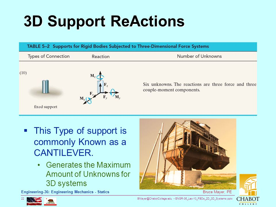 BMayer@ChabotCollege.edu ENGR-36_Lec-10_FBDs_2D_3D_Systems.pptx 22 Bruce Mayer, PE Engineering-36: Engineering Mechanics - Statics 3D Support ReActions  This Type of support is commonly Known as a CANTILEVER.