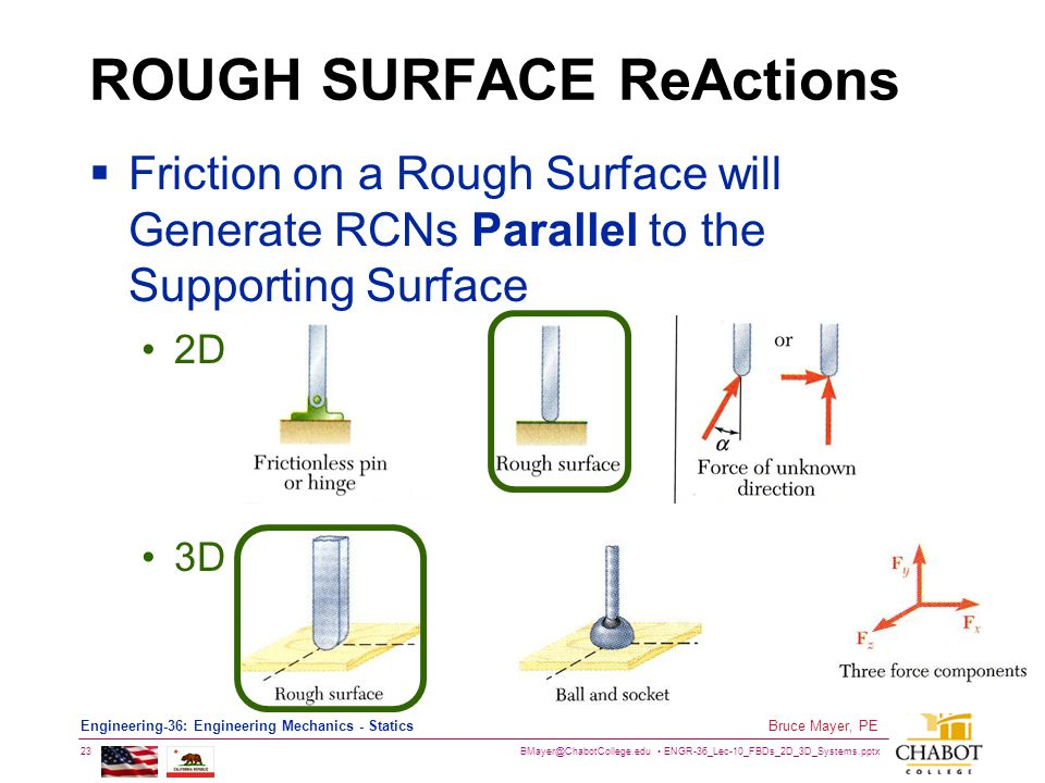 BMayer@ChabotCollege.edu ENGR-36_Lec-10_FBDs_2D_3D_Systems.pptx 23 Bruce Mayer, PE Engineering-36: Engineering Mechanics - Statics ROUGH SURFACE ReActions  Friction on a Rough Surface will Generate RCNs Parallel to the Supporting Surface 2D 3D