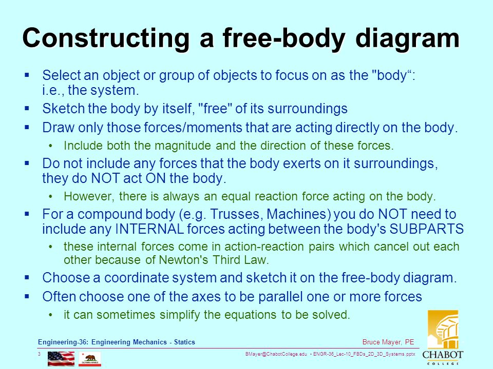 BMayer@ChabotCollege.edu ENGR-36_Lec-10_FBDs_2D_3D_Systems.pptx 14 Bruce Mayer, PE Engineering-36: Engineering Mechanics - Statics 2D Free-Body Diagram cont.2 The Unknown Forces Typically Include REACTIONS through which the GROUND and OTHER BODIES oppose the possible motion of the rigid body 4.Include All dimensions Needed to Calculate the Moments of the Forces