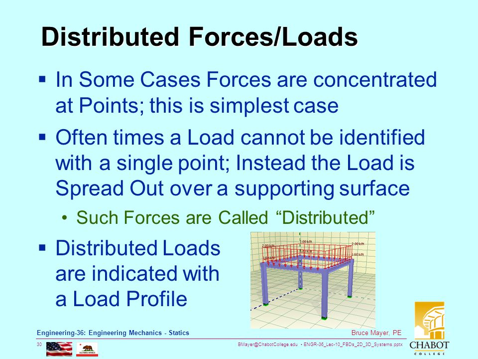 BMayer@ChabotCollege.edu ENGR-36_Lec-10_FBDs_2D_3D_Systems.pptx 30 Bruce Mayer, PE Engineering-36: Engineering Mechanics - Statics Distributed Forces/Loads  In Some Cases Forces are concentrated at Points; this is simplest case  Often times a Load cannot be identified with a single point; Instead the Load is Spread Out over a supporting surface Such Forces are Called Distributed  Distributed Loads are indicated with a Load Profile