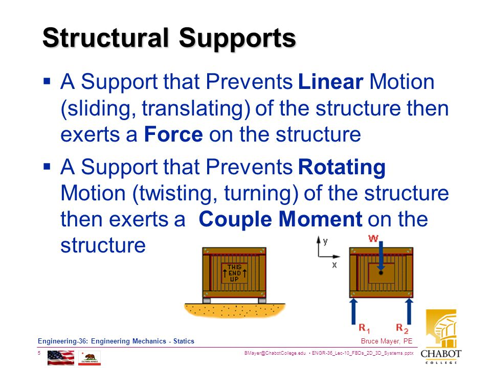 BMayer@ChabotCollege.edu ENGR-36_Lec-10_FBDs_2D_3D_Systems.pptx 6 Bruce Mayer, PE Engineering-36: Engineering Mechanics - Statics Recall SLIDING & FREE Vectors  Forces are SLIDING Vectors; They can applied at ANY-POINT on the Vector Line of Action (LoA)  COUPLE-Moments are FREE Vectors; They can be applied at ANY Point, On or Off the Body