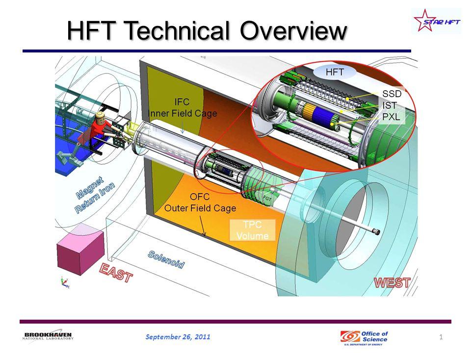 HFT Technical Overview September 26, 20111