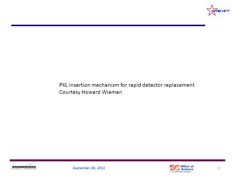 11 PXL insertion mechanism for rapid detector replacement Courtesy Howard Wieman September 26, 2011