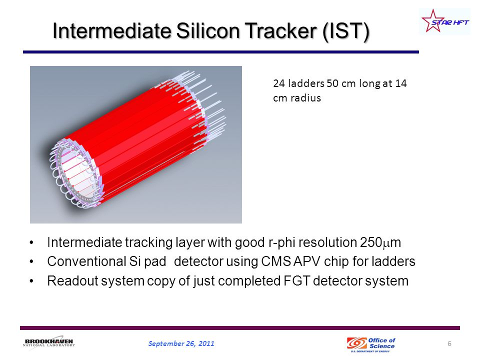 Intermediate Silicon Tracker (IST) Intermediate tracking layer with good r-phi resolution 250  m Conventional Si pad detector using CMS APV chip for ladders Readout system copy of just completed FGT detector system September 26, 20116 24 ladders 50 cm long at 14 cm radius