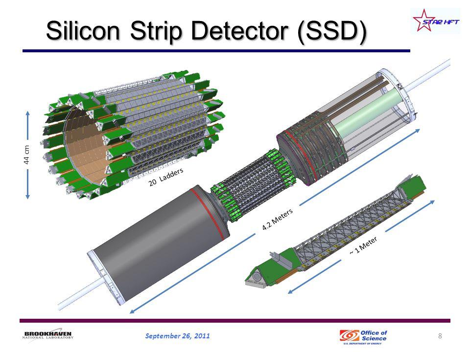 Silicon Strip Detector (SSD) 8 4.2 Meters ~ 1 Meter 44 cm 20 Ladders September 26, 2011