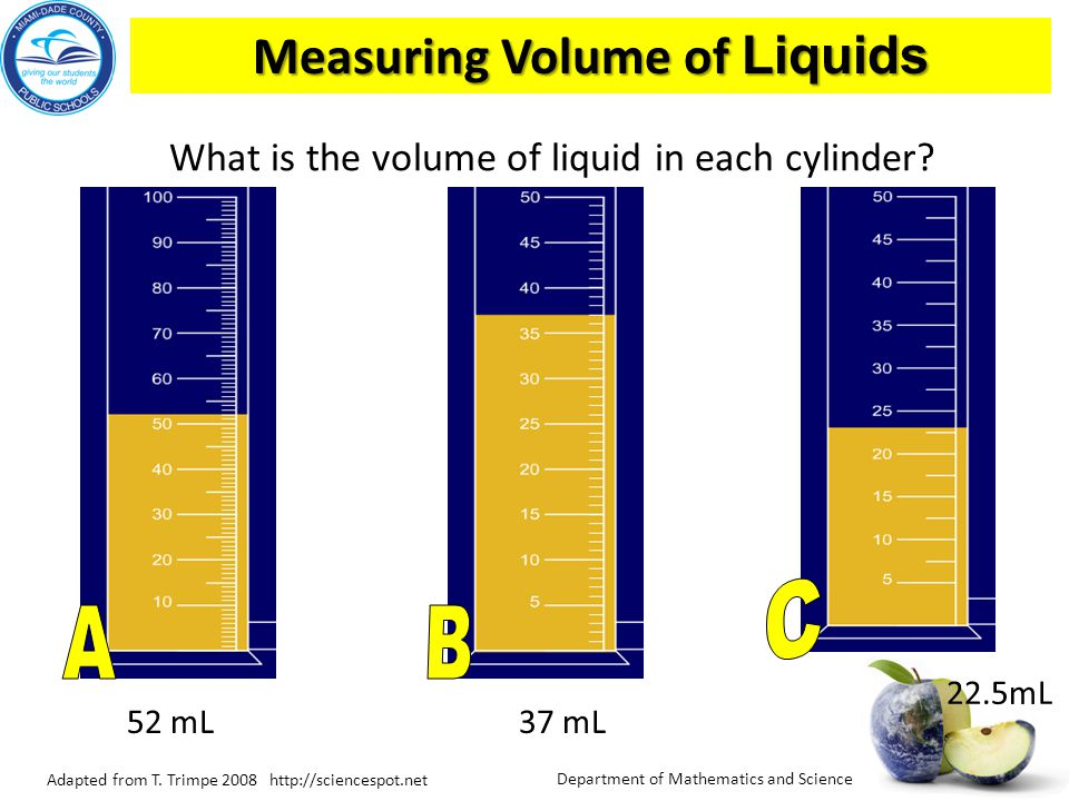 Department of Mathematics and Science Measuring Volume Graduated cylinders are tools used to find the volume of liquids. Here's how: Read the measurem