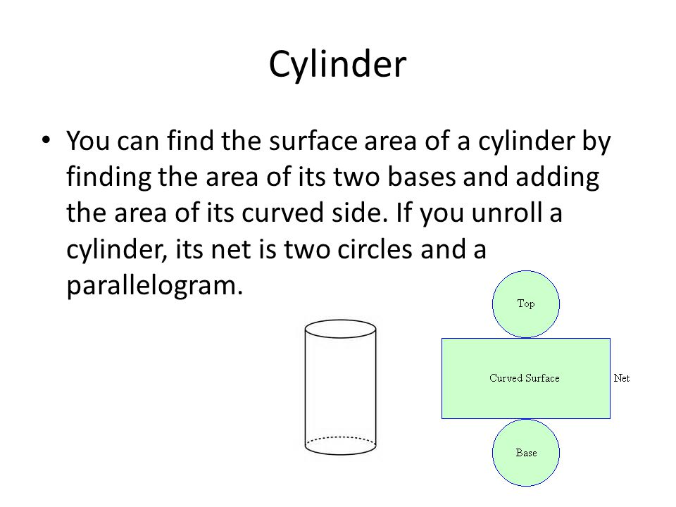 Cylinder You can find the surface area of a cylinder by finding the area of its two bases and adding the area of its curved side. If you unroll a cyli