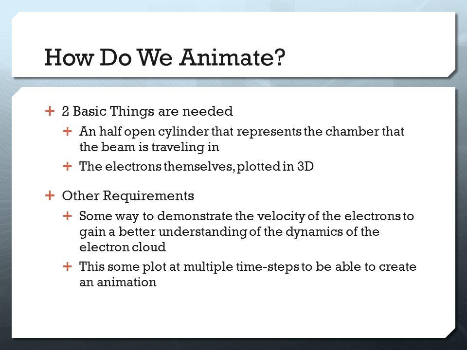 How Do We Animate.