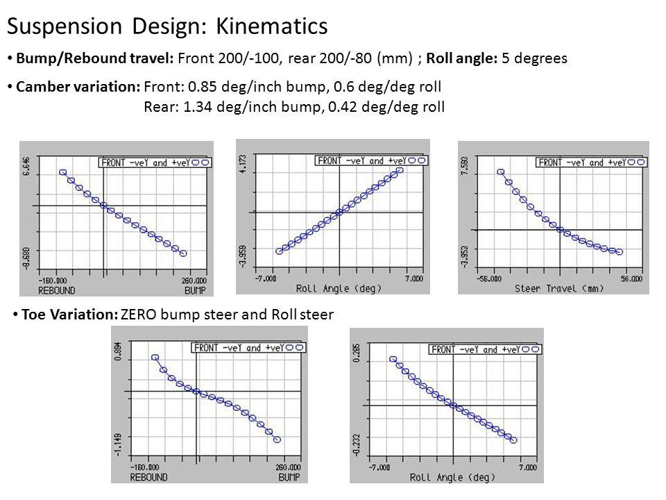 Suspension Design: Kinematics Bump/Rebound travel: Front 200/-100, rear 200/-80 (mm) ; Roll angle: 5 degrees Static DataFrontRear Camber angle0 deg Ca