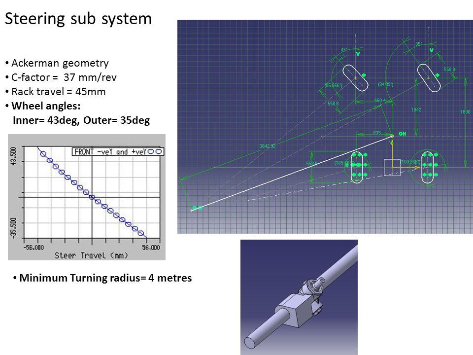 Steering sub system Ackerman geometry C-factor = 37 mm/rev Rack travel = 45mm Wheel angles: Inner= 43deg, Outer= 35deg Minimum Turning radius= 4 metre