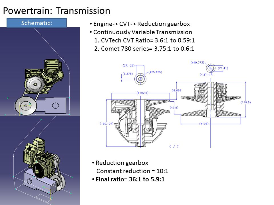 Powertrain: Transmission Schematic: Engine-> CVT-> Reduction gearbox Continuously Variable Transmission 1. CVTech CVT Ratio= 3.6:1 to 0.59:1 2. Comet