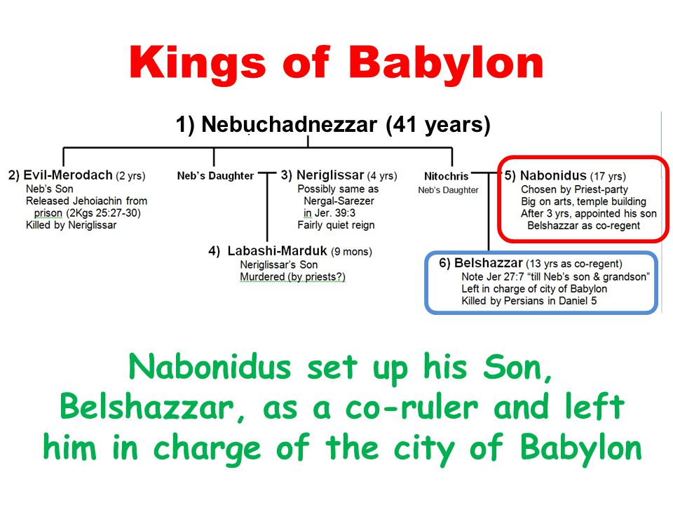 Kings of Babylon Nabonidus set up his Son, Belshazzar, as a co-ruler and left him in charge of the city of Babylon 1) Nebuchadnezzar (41 years)